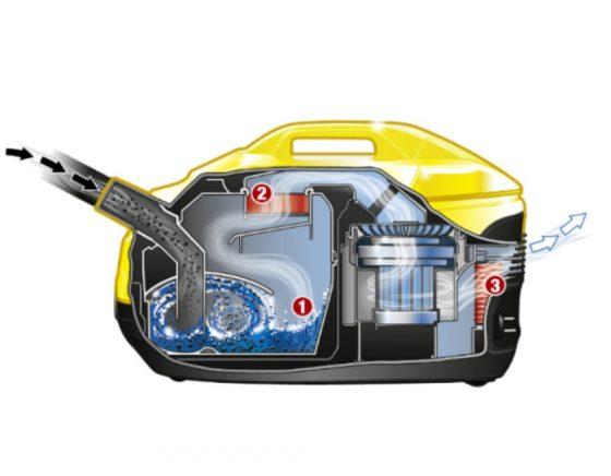 Aspiradora Karcher Filtro de Agua DS 5800